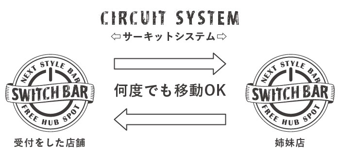 sb_circuit_banner_pc
