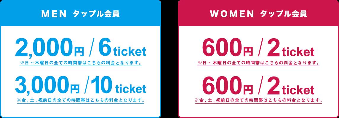 price_pc