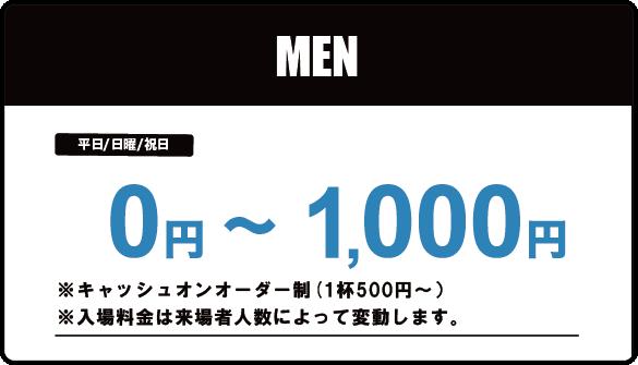 men1101